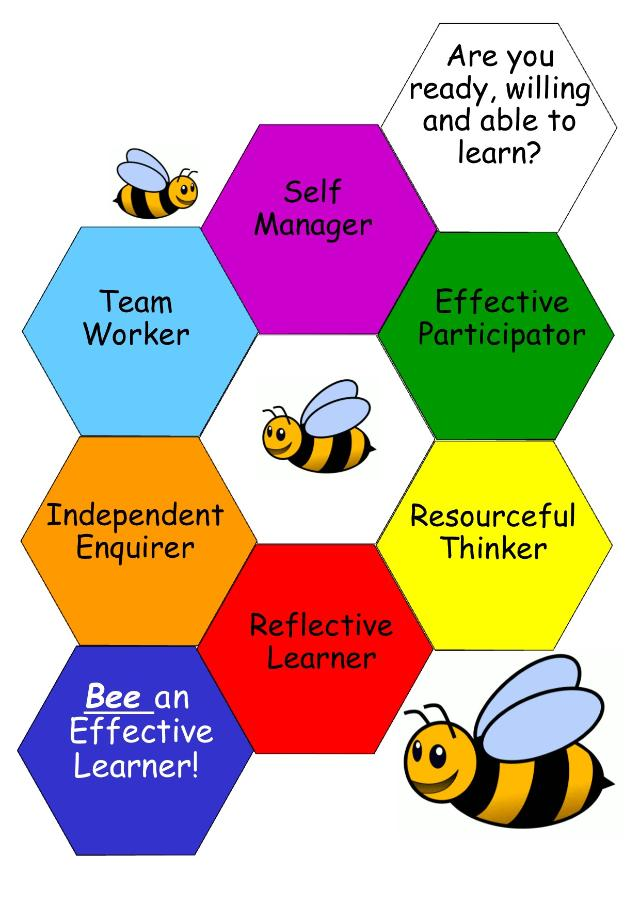 effective learning summary(1)